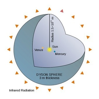 How to build a Dyson sphere in five (relatively) easy steps | Dyson Spheres | Scoop.it