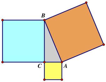 Uncommon assessments for common core? | Common Core Math ideas | Scoop.it