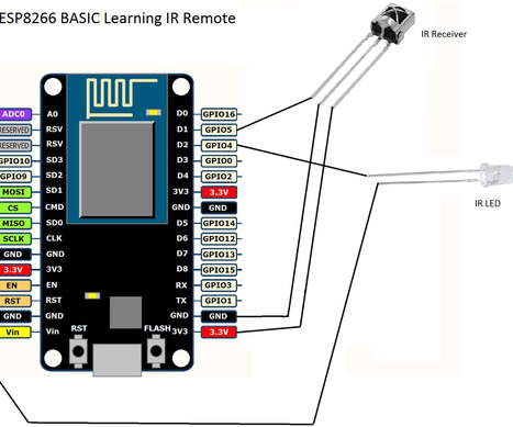 Easiest ESP8266 Learning IR Remote Control Via WIFI | Open Source Hardware News | Scoop.it