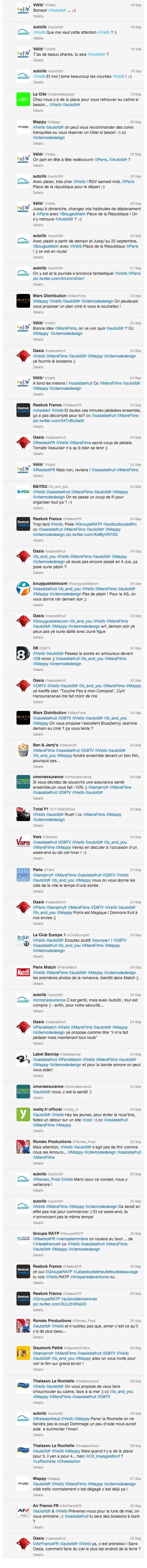 Les CMs de Vélib' et Autolib, ou ceux qui ont créé la plus grande conversation de marques connue à ce jour | Bouche à Email | Scoop.it