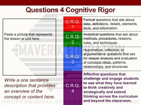 H.O.T. / D.O.K.: Teaching Higher Order Thinking and Depth of Knowledge: Is there a C.R.Q. 0 - or Should There Be One? | Cognitive Rigor | Scoop.it