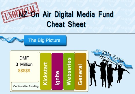 New Zealand On Air's Digital Media Fund: Unofficial Cheat Sheet [Infographic] | ALBERTO CORRERA - QUADRI E DIRIGENTI TURISMO IN ITALIA | Scoop.it