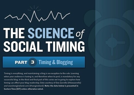 The Science of Social Timing Part 3: Timing and Blogging | Public Relations & Social Media Insight | Scoop.it