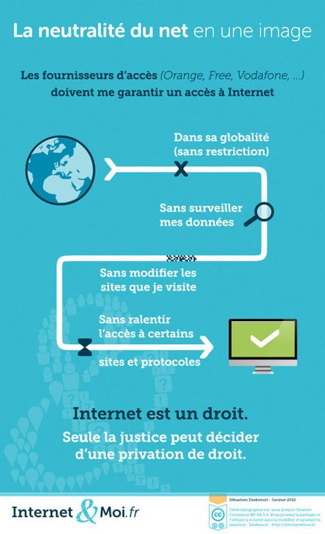 La neutralité du net en une image / Internet & Moi | Neutralité du net | Scoop.it