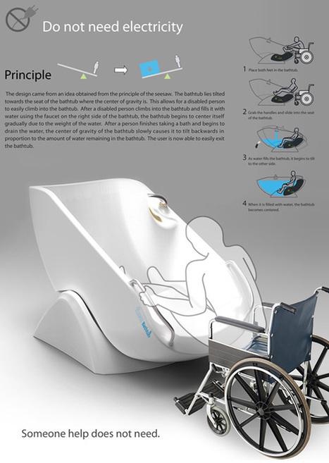 Cadeirante é Ser Humano Tambem: Pessoal Olha que Maravilha !   Basquete  Para deficientes Físicos   Scoop.it