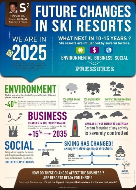 A quoi ressembleront les stations de ski en 2025 ? | World tourism | Scoop.it