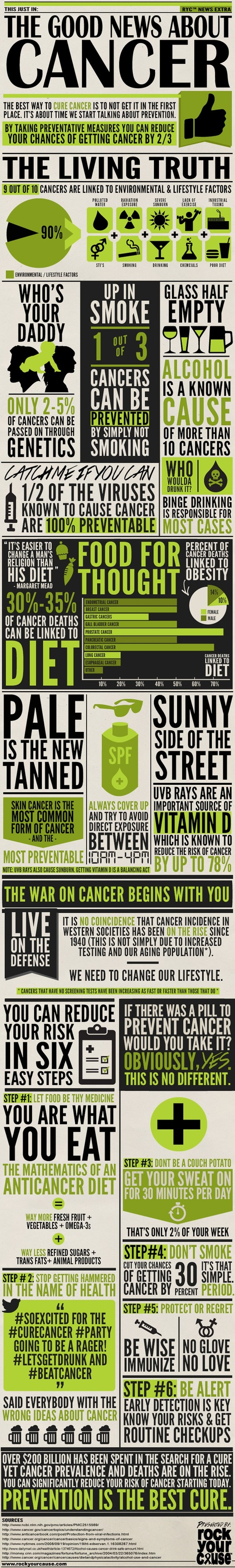 Good News About Cancer Infographic | Everything Infographic | Scoop.it