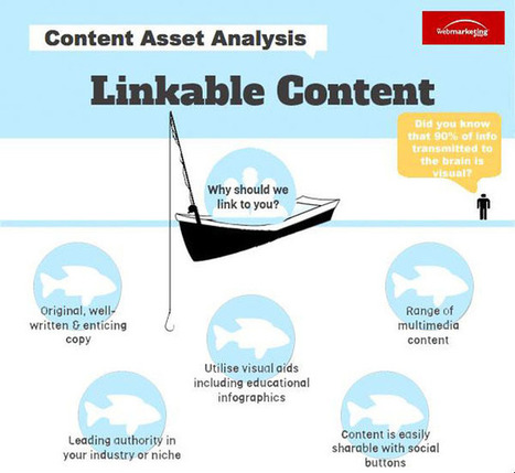 Content Diversity is Key to Search Engine Optimisation Success | Marketing Strategy | Scoop.it
