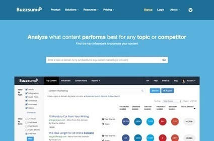 45 Tools to Generate Content, for Ecommerce - Practical Ecommerce | Learning and Academic Analytics | Scoop.it