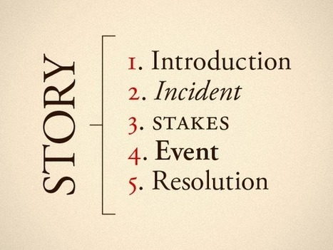 The Five Beats of Successful Storytelling & How They Can Help You Land Your Next Job | The JobHunting Toolkit | Scoop.it