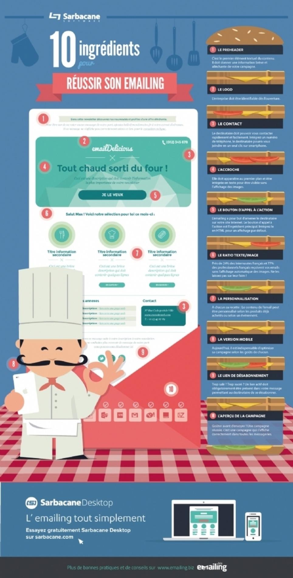 Comment réussir sa campagne emailing | Les Médias Sociaux pour l'entreprise | Scoop.it