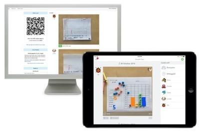 Seesaw – The Learning Journal   Todoele: Herramientas y aplicaciones para ELE   Scoop.it