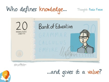 Bank of Education. - Visual Thinkery | Technology in Education | Scoop.it