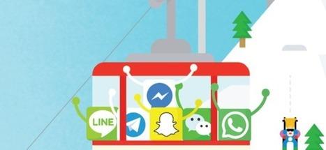 Les messaging apps : quels enjeux pour les marques ? | Marketing | Scoop.it