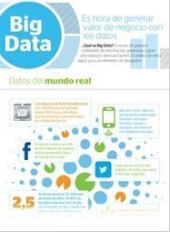 Big Data: claves de negocio y retos jurídicos | Big data | Scoop.it