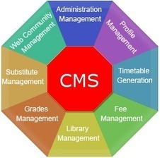 Online College Management Software Delhi | CampusCare | Scoop.it