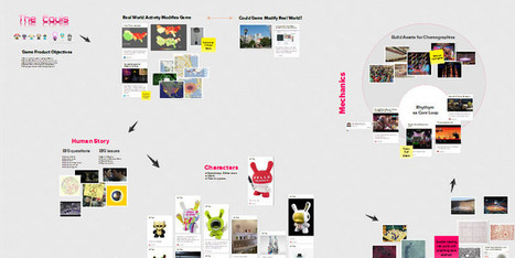 Mural.ly - Visual Collaboration for Creative People | Programas varios. | Scoop.it