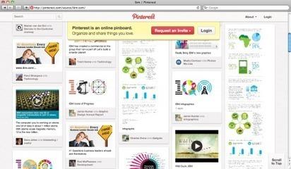 Hitta länkarna från Pinterest - sociala medier | Folkbildning på nätet | Scoop.it