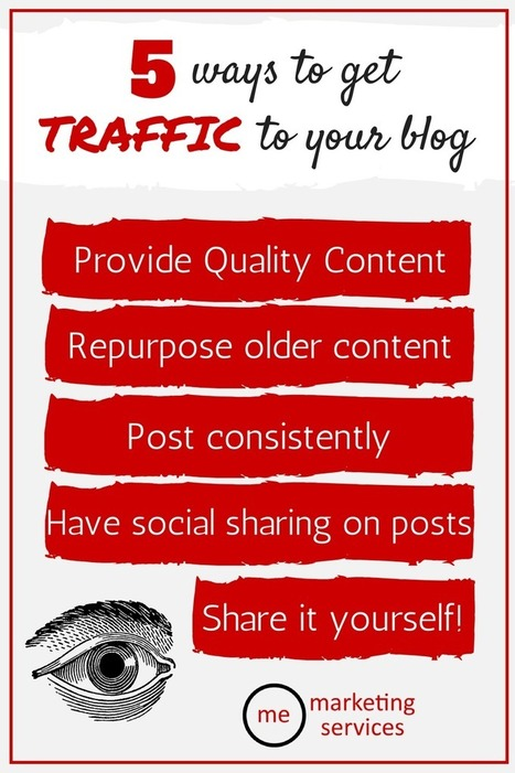 Ask Mandy Q&A: 5 Easy Ways to Get People to Your Blog | Social Media News & Tidbits | Scoop.it