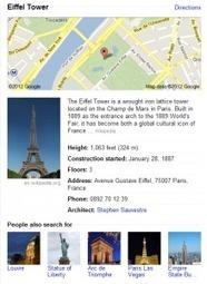 New Features That Make Google+ a No Brainer for Business Marketing | Vin, blogs, réseaux sociaux, partage, communauté Vinocamp France | Scoop.it