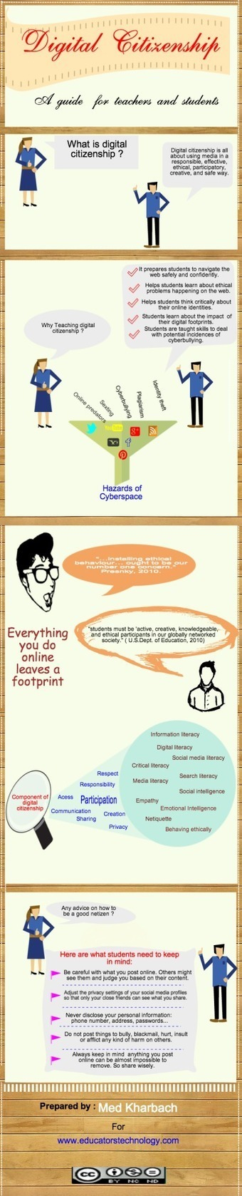 Infographic of the Week: A Digital Citizenship Guide for Teachers & Students | Better teaching, more learning | Scoop.it