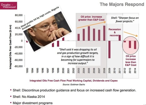 Beginning of the End? Oil Companies Cut Back on Spending | Economy and Investments | Scoop.it