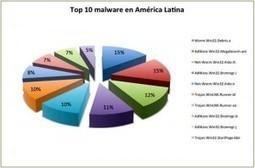 Perú entre los 100 países más peligrosos para navegar por la web - Press Perú (blog)   Análisis de Sitios Web   Scoop.it