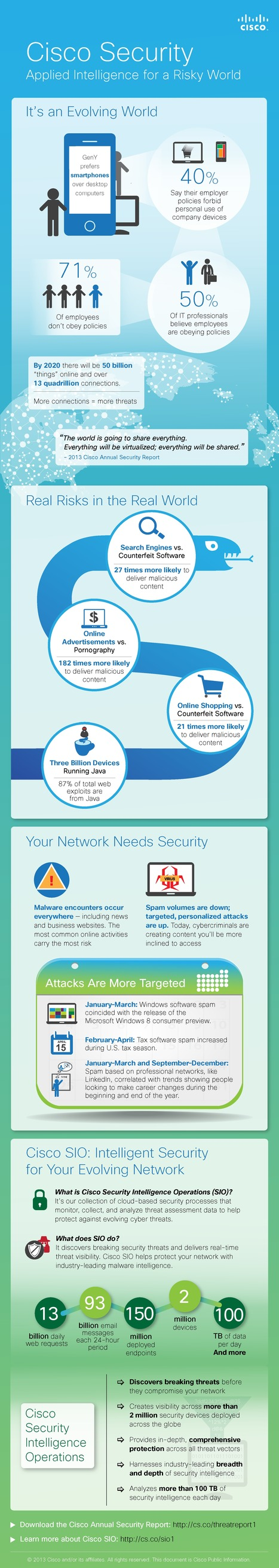 INFOGRAPHIC: Cisco Security: Applied Intelligence for a Risky World | Access Control Systems | Scoop.it