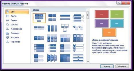 Pametno korišćenje pametne grafike | Dusko Radovic | Scoop.it