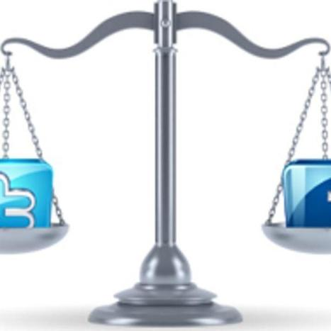 How Lawyers Are Using Social Media for Real Results | Women lawyers in Chicago | Scoop.it