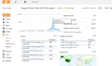 How I Drove 36K Page Views to Event Based Niche Blog - Case Study   How to Guides   Scoop.it