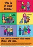 Who's in your family? | Sexual Diversity in Schools | Scoop.it