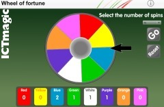 Wheel Of Fortune | maths | Scoop.it