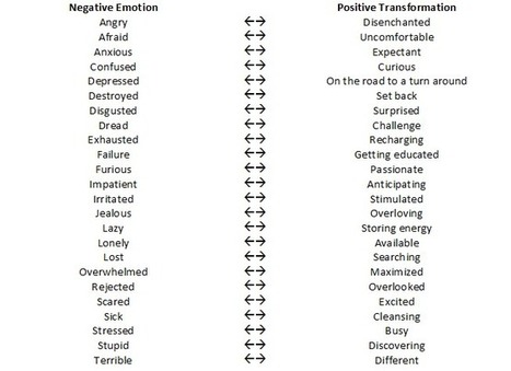 The Negative to Positive Emotion Transformation | All About Coaching | Scoop.it