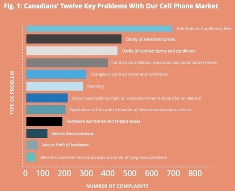 OpenMedia Launches Plan to Fix Mobile Phone and Internet in Canada | iPhone in Canada Blog - Canada's #1 iPhone Resource | Personal Branding and Professional networks - @TOOLS_BOX_INC @TOOLS_BOX_EUR @TOOLS_BOX_DEV @TOOLS_BOX_FR @TOOLS_BOX_FR @P_TREBAUL @Best_OfTweets | Scoop.it