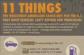 11 Things the Wealthiest Americans Can Buy for the U.S. | Positively Political | Scoop.it