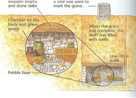 The Mycenaean Civilization | The Collapse of Ancient Rome and Greece | Scoop.it