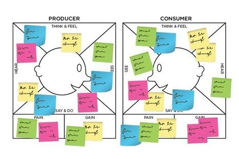 How to Design a Billion Dollar Company — Platform Innovation | MarketingHits | Scoop.it