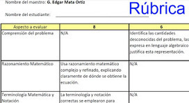 Educación Basada en Competencias: Rúbrica para evaluar página web | Mathematics learning | Scoop.it