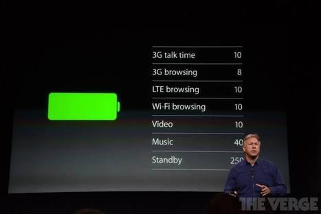 خبر: الزيادة من قدرة بطارية iPhone 5s بشكل كبير - نقطة تقّنية | تطبيقات ماك,ايفون و برامج | Blogger Archive | Scoop.it