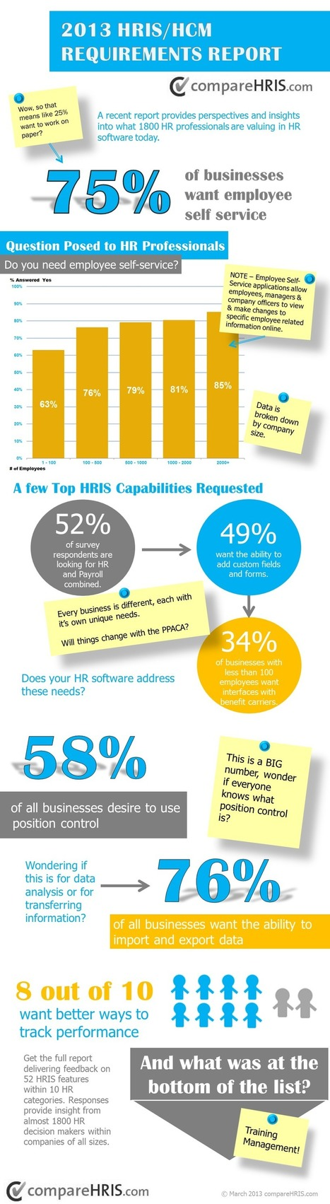 1800 HR Decision-Makers Reveal What They Want in HR Software   HRTech   Scoop.it