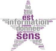 Théo Com | essai | Scoop.it