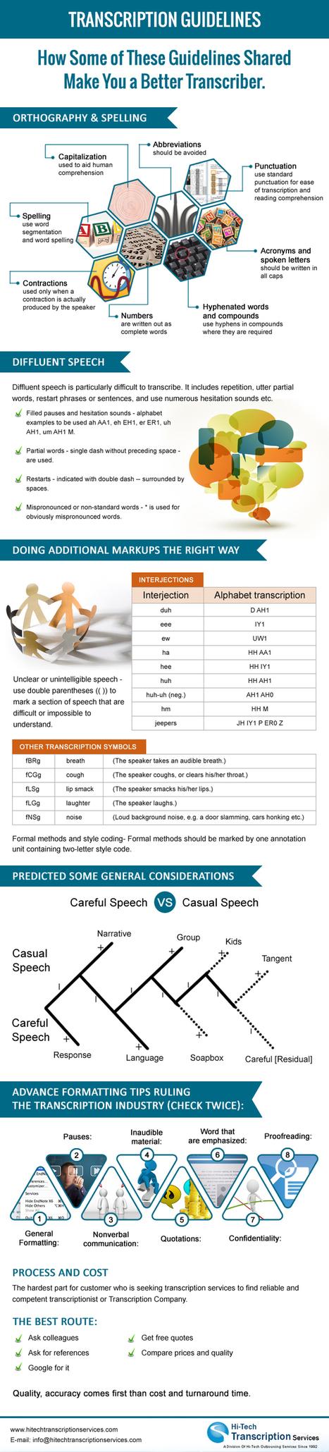 How to Get Effective Audio & Video Transcripts? - Hi-Tech Transcription Services | Transcribers-India | Scoop.it