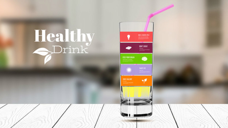 Healthy Drink Prezi Template | Prezibase | Prezi Templates | Scoop.it
