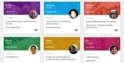 News: Google Previews new Classroom | UKEdChat.com - Supporting the #UKEdChat Education Community | Links from #ukedchat sessions | Scoop.it