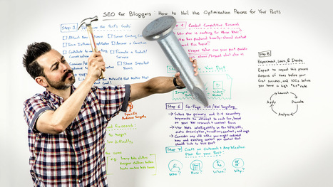 SEO for Bloggers: How to Nail the Optimization Process for Your Posts - Whiteboard Friday   Content marketing   Scoop.it
