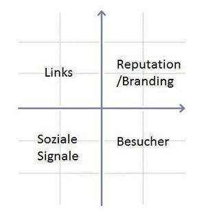 Content Marketing: So findet ihr die Zielgruppe für eure Viral-Kampagne - t3n Magazin | Marketing 2.0 - Ein Blick über den Tellerrand | Scoop.it