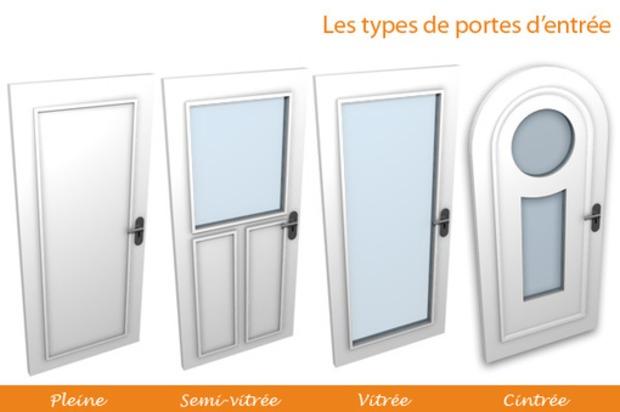 Faire le choix de la porte d'entrée   La Revue de Technitoit   Scoop.it