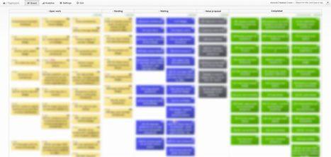 Kanban in Web Design | Web development | Kanban boards | Scoop.it