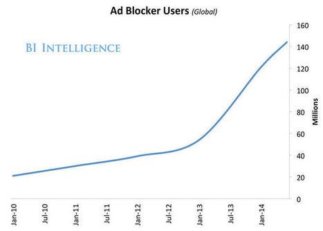 Ad-blockers : le nombre d'utilisateurs a triplé en l'espace d'un an | Publicité online | Scoop.it